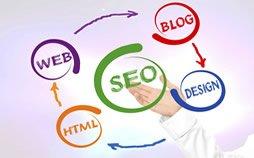 Otimização de Sites Google – SEO